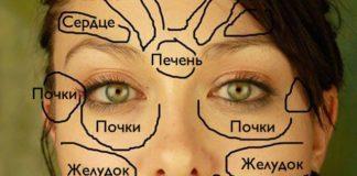 Карта лица