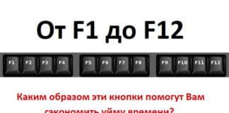 функционал кнопок от f1 до f12