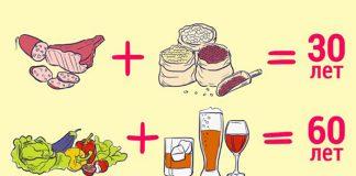 питание и возраст