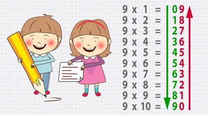 9 математических трюков