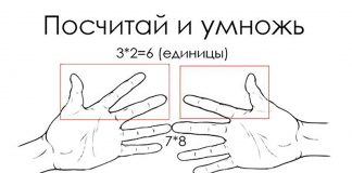 Простые математические трюки