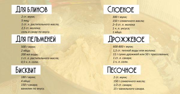 Рецепт простого вкусного теста