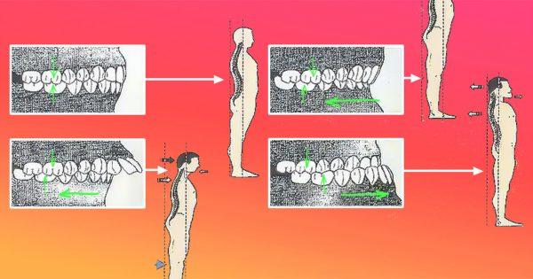 Стоматологическое здоровье
