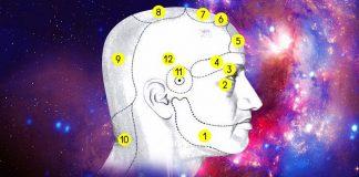 Почему сильно болит голова